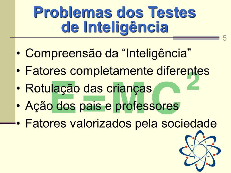 Problemas dos Testes de Inteligência