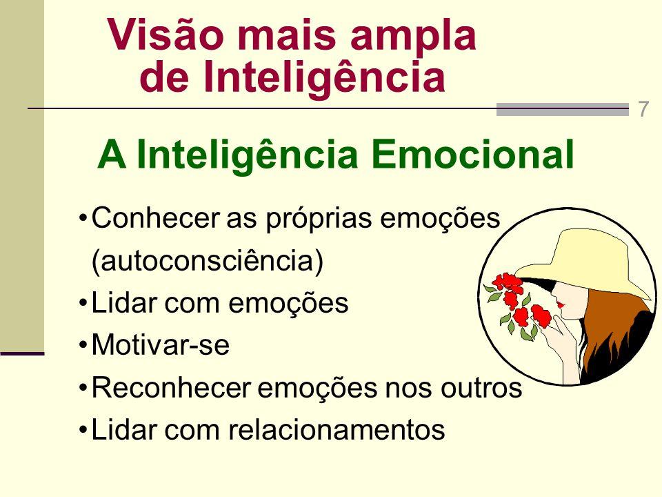 Visão mais ampla de Inteligência A Inteligência Emocional