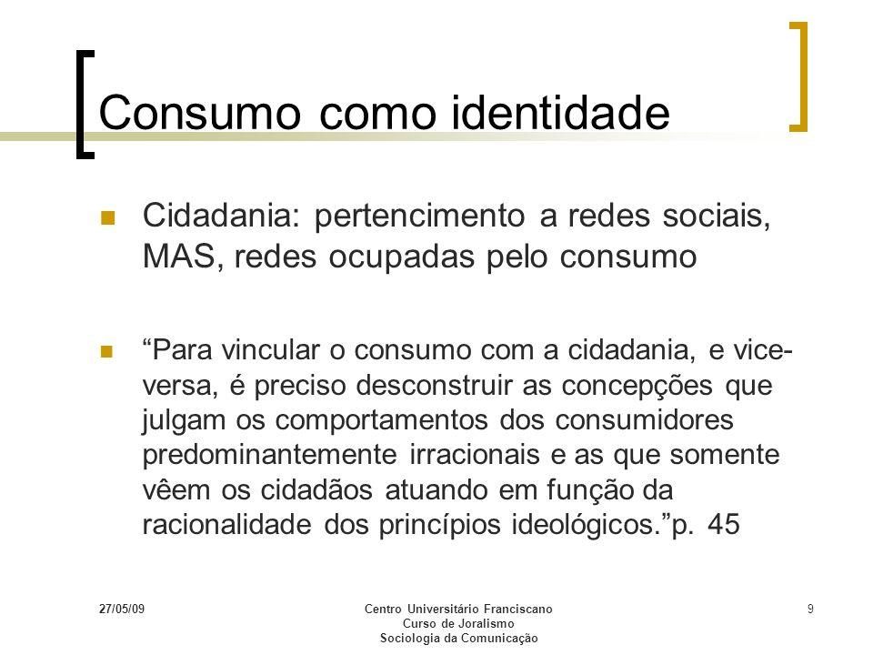 Consumo como identidade