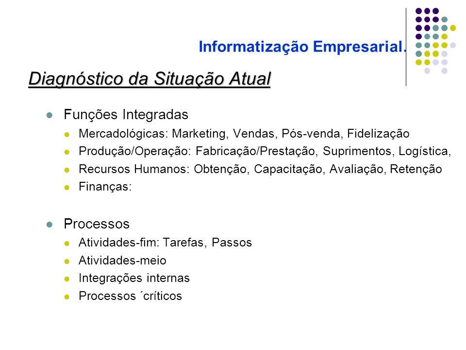 Informatização Empresarial.