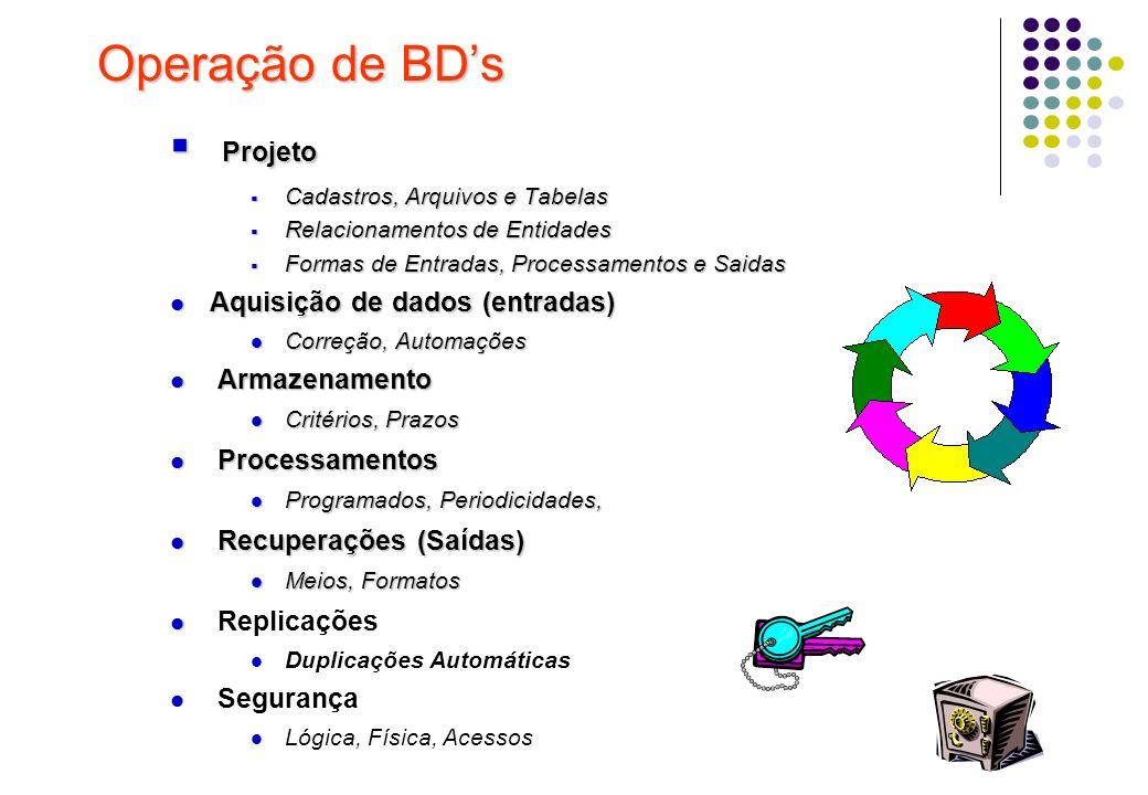 Operação de BD's Projeto Aquisição de dados (entradas) Armazenamento