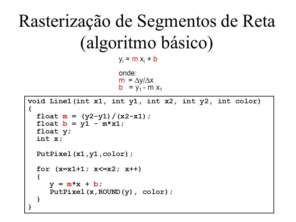Rasterização de Segmentos de Reta (algoritmo básico)