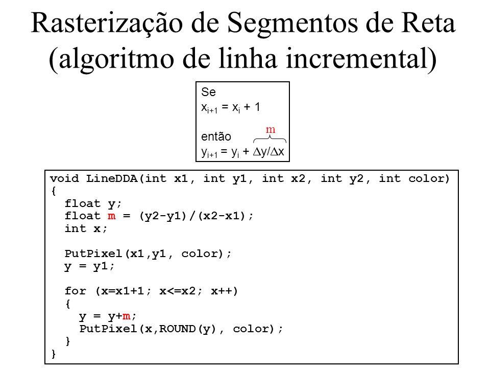 Rasterização de Segmentos de Reta (algoritmo de linha incremental)