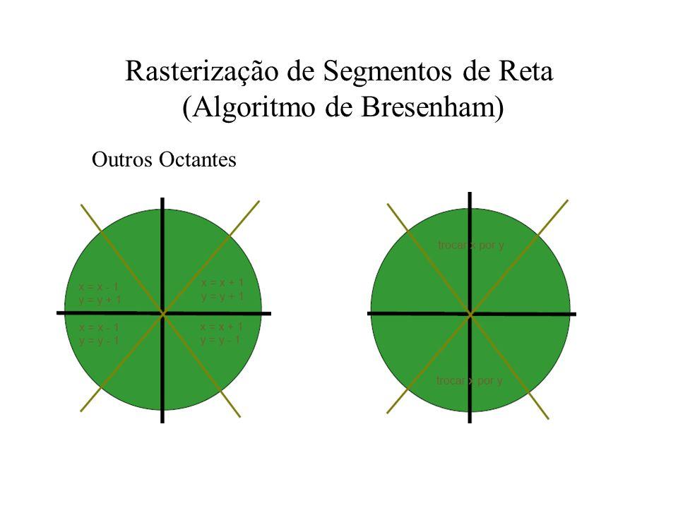 Rasterização de Segmentos de Reta (Algoritmo de Bresenham)
