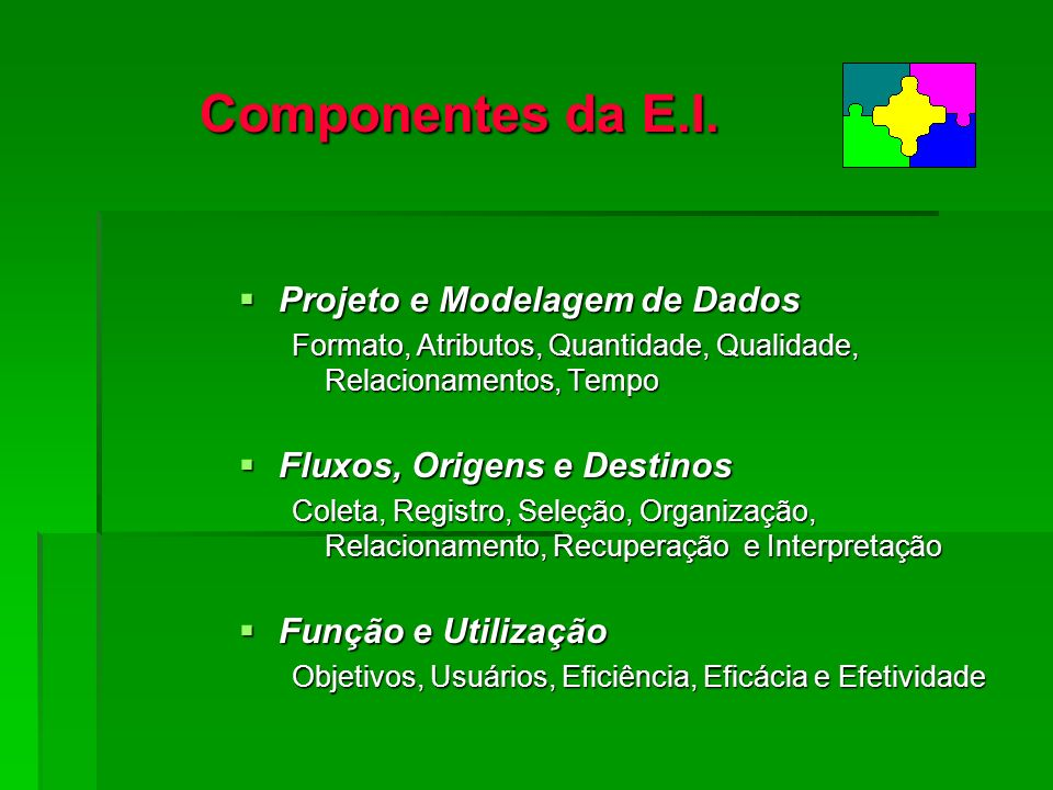 Componentes da E.I. Projeto e Modelagem de Dados