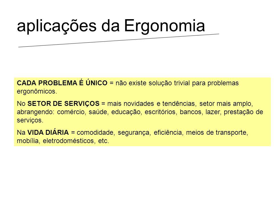 aplicações da Ergonomia