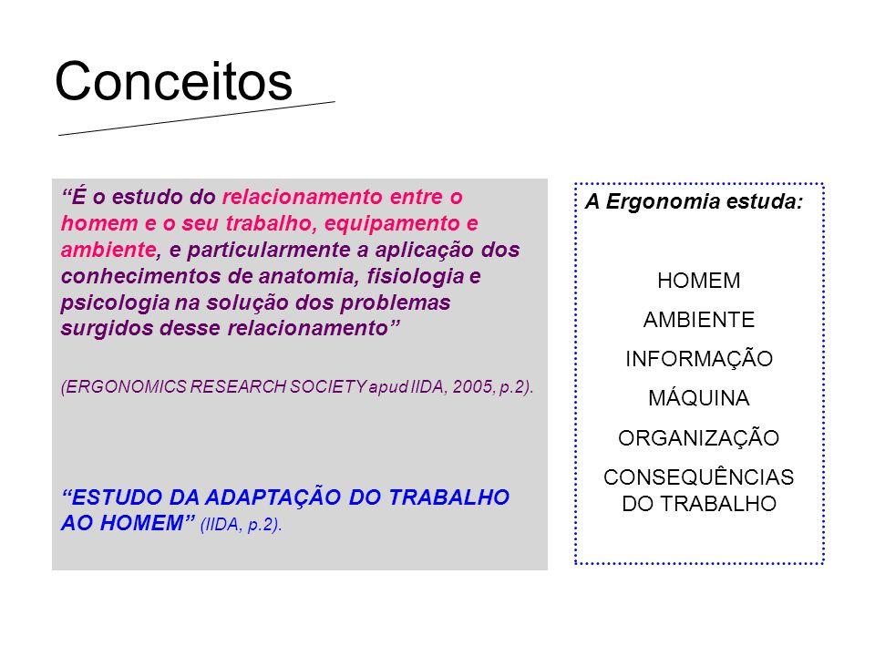 CONSEQUÊNCIAS DO TRABALHO