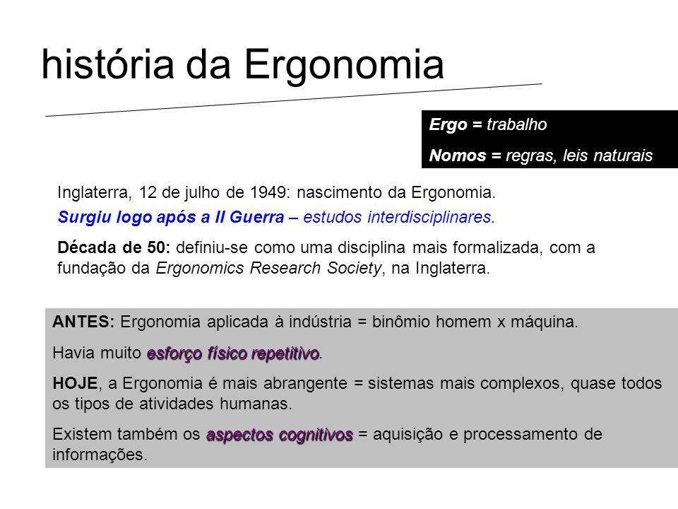 história da Ergonomia Ergo = trabalho Nomos = regras, leis naturais.