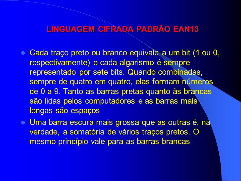 LINGUAGEM CIFRADA PADRÃO EAN13