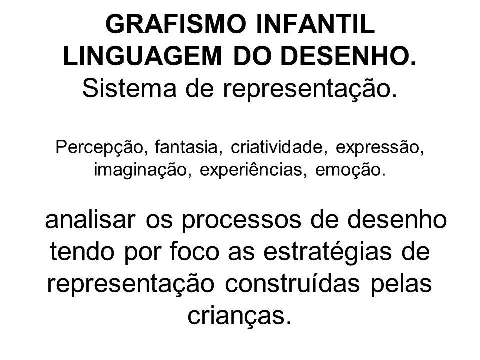 GRAFISMO INFANTIL LINGUAGEM DO DESENHO. Sistema de representação