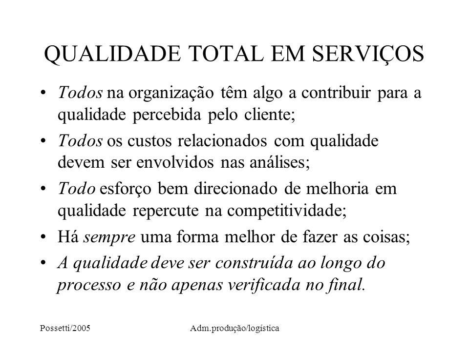QUALIDADE TOTAL EM SERVIÇOS