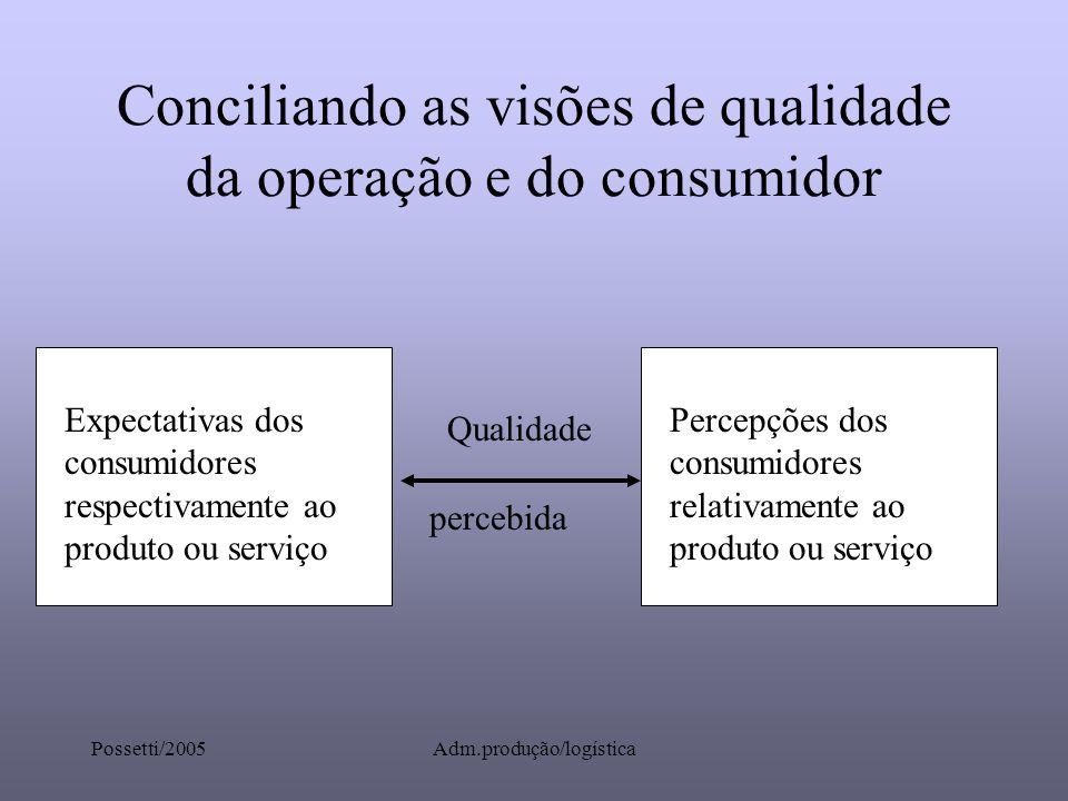 Conciliando as visões de qualidade da operação e do consumidor
