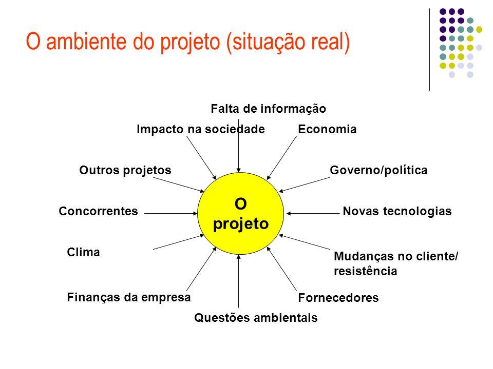 O ambiente do projeto (situação real)