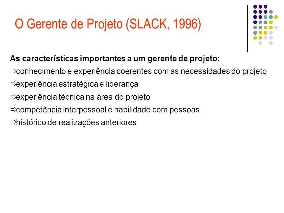 O Gerente de Projeto (SLACK, 1996)