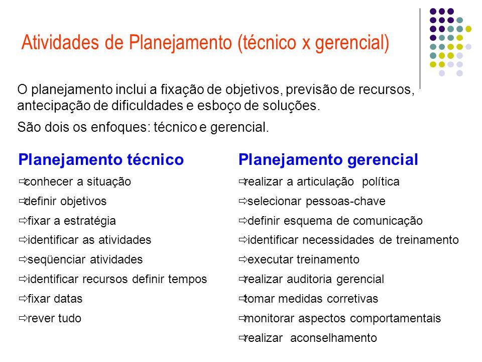 Atividades de Planejamento (técnico x gerencial)