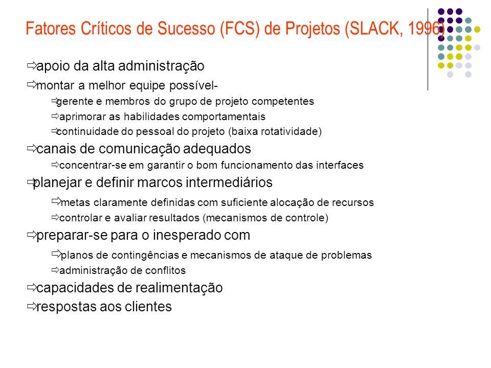 Fatores Críticos de Sucesso (FCS) de Projetos (SLACK, 1996)