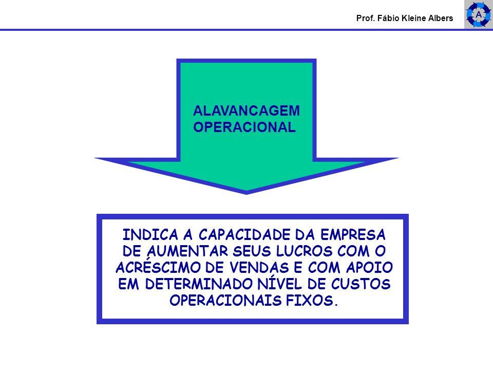 INDICA A CAPACIDADE DA EMPRESA DE AUMENTAR SEUS LUCROS COM O