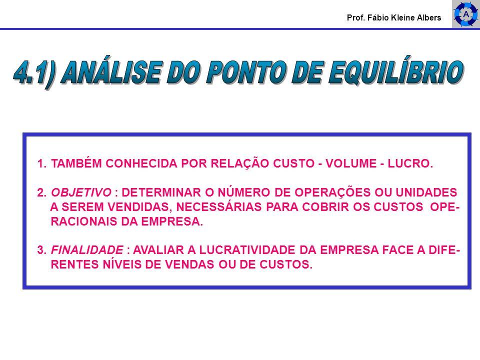 4.1) ANÁLISE DO PONTO DE EQUILÍBRIO