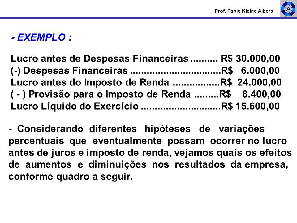 Lucro antes de Despesas Financeiras .......... R$ 30.000,00