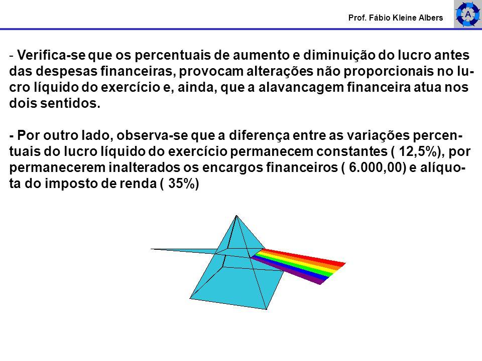 das despesas financeiras, provocam alterações não proporcionais no lu-
