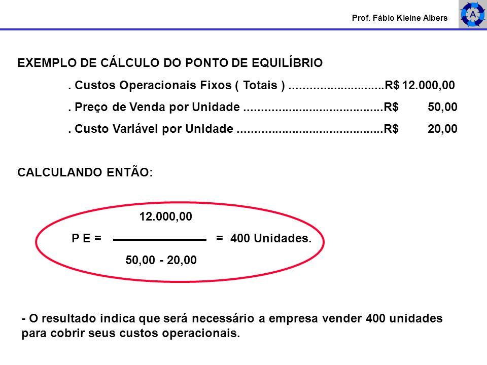EXEMPLO DE CÁLCULO DO PONTO DE EQUILÍBRIO