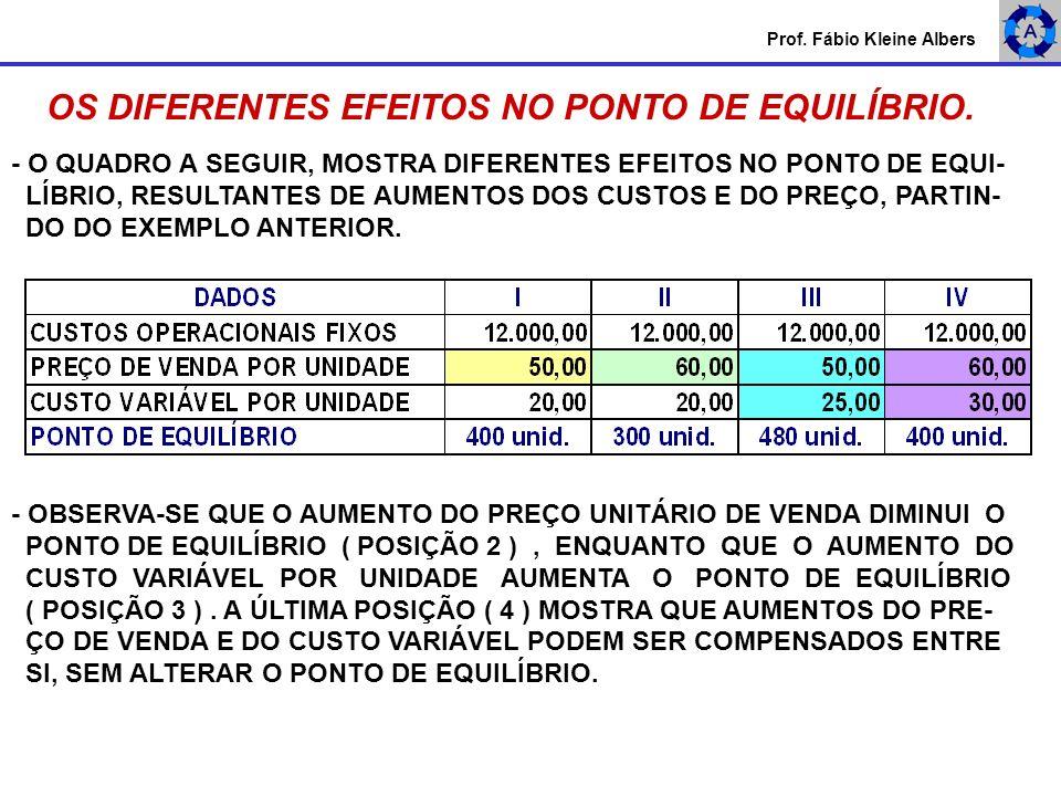 OS DIFERENTES EFEITOS NO PONTO DE EQUILÍBRIO.