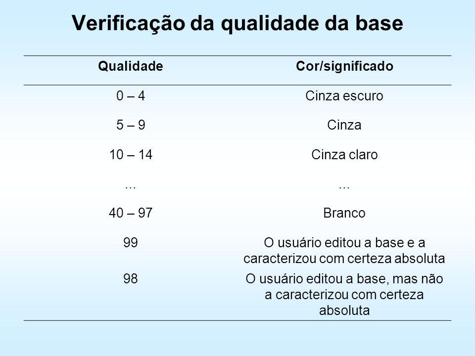 Verificação da qualidade da base