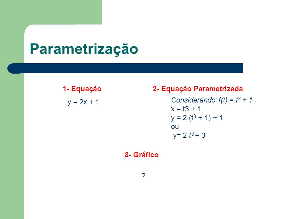 Parametrização 1- Equação 2- Equação Parametrizada