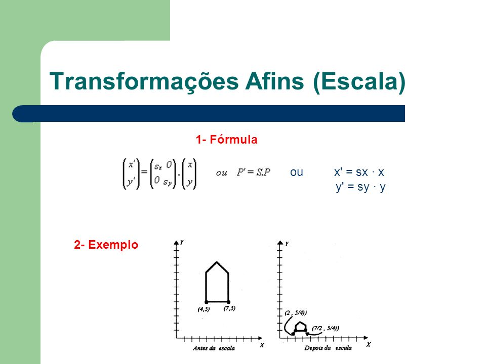 Transformações Afins (Escala)
