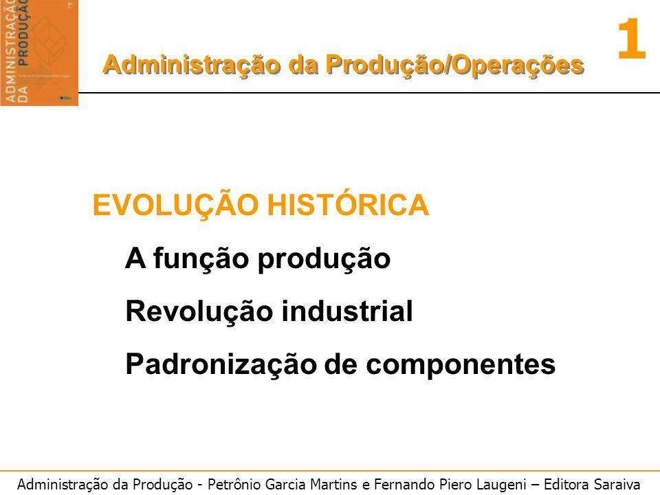 EVOLUÇÃO HISTÓRICA A função produção Revolução industrial Padronização de componentes
