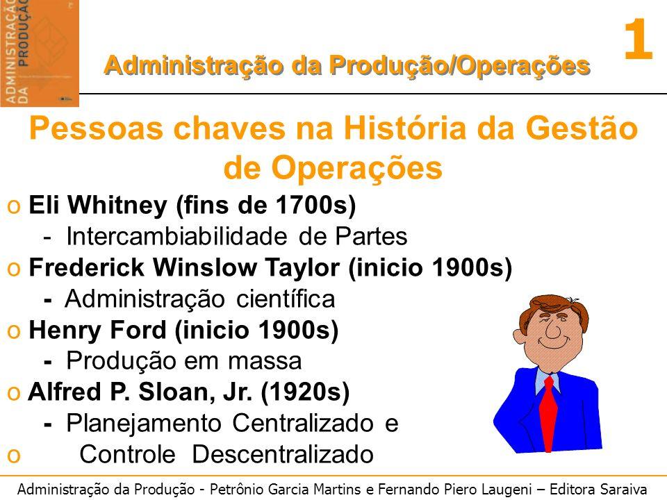 Pessoas chaves na História da Gestão de Operações