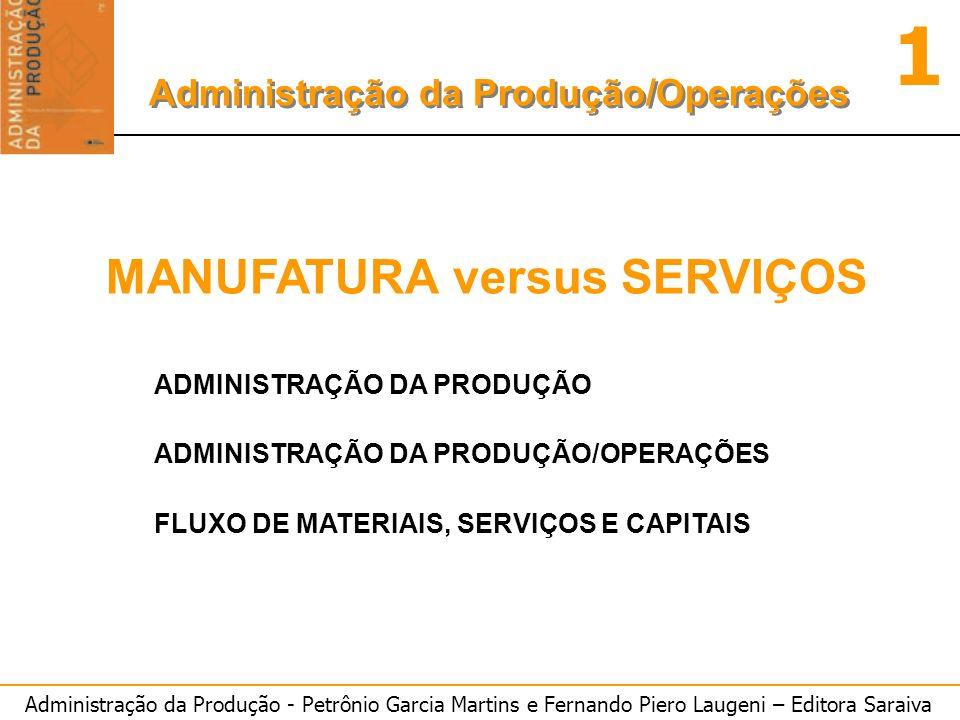 MANUFATURA versus SERVIÇOS