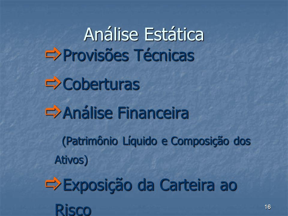 Análise Estática Provisões Técnicas Coberturas Análise Financeira