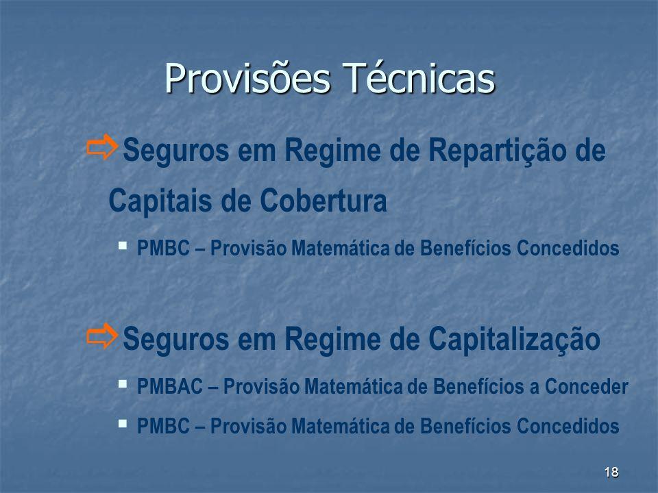 Provisões Técnicas Seguros em Regime de Repartição de Capitais de Cobertura. PMBC – Provisão Matemática de Benefícios Concedidos.