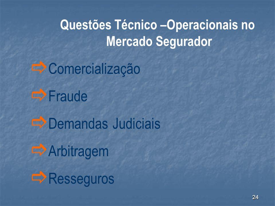 Questões Técnico –Operacionais no