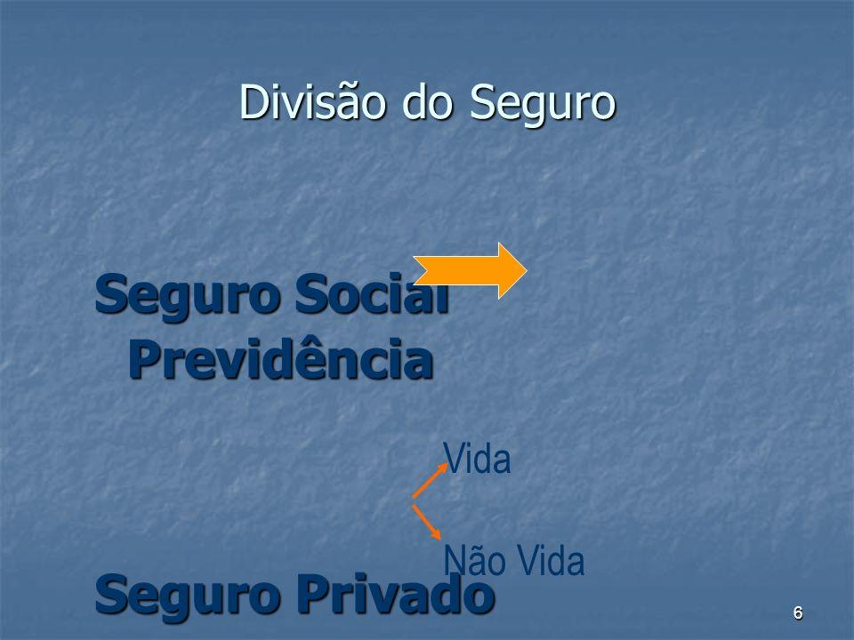 Seguro Social Previdência