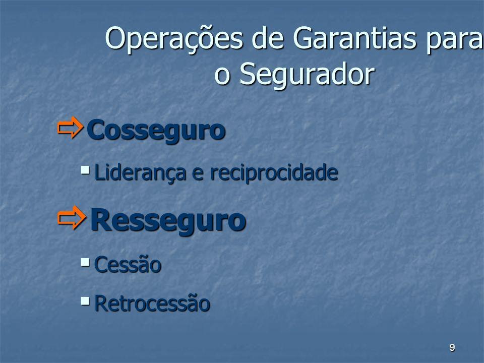 Operações de Garantias para o Segurador