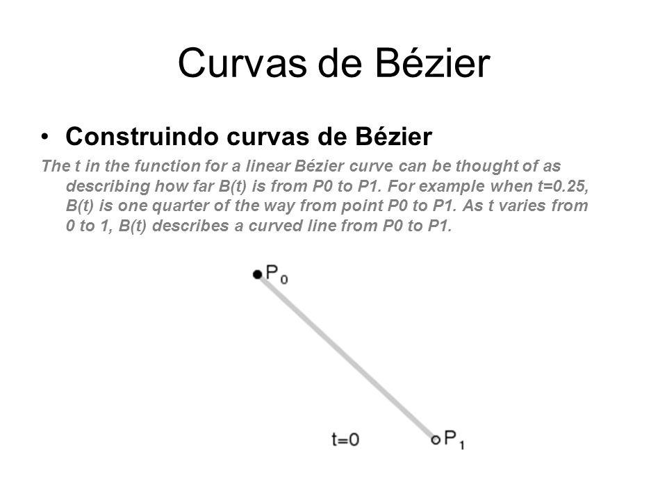 Curvas de Bézier Construindo curvas de Bézier