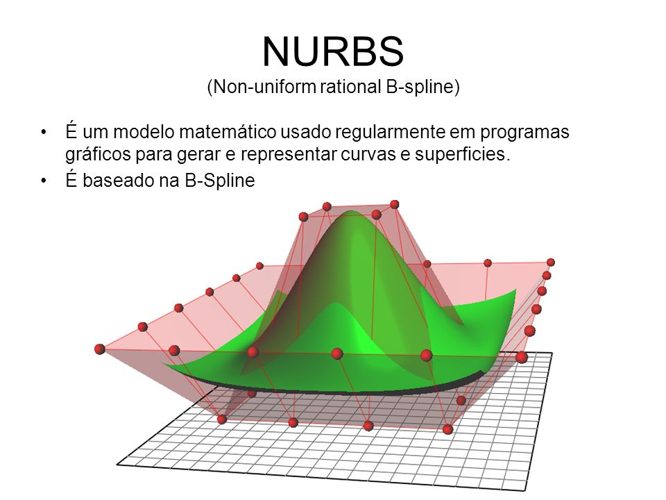 NURBS (Non-uniform rational B-spline)