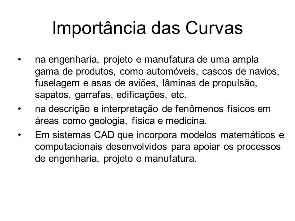 Importância das Curvas