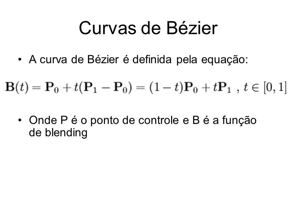 Curvas de Bézier A curva de Bézier é definida pela equação: