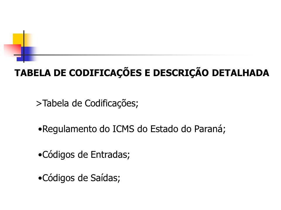 TABELA DE CODIFICAÇÕES E DESCRIÇÃO DETALHADA