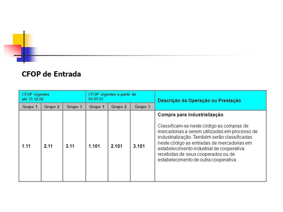 CFOP de Entrada Descrição da Operação ou Prestação 1.11 2.11 3.11