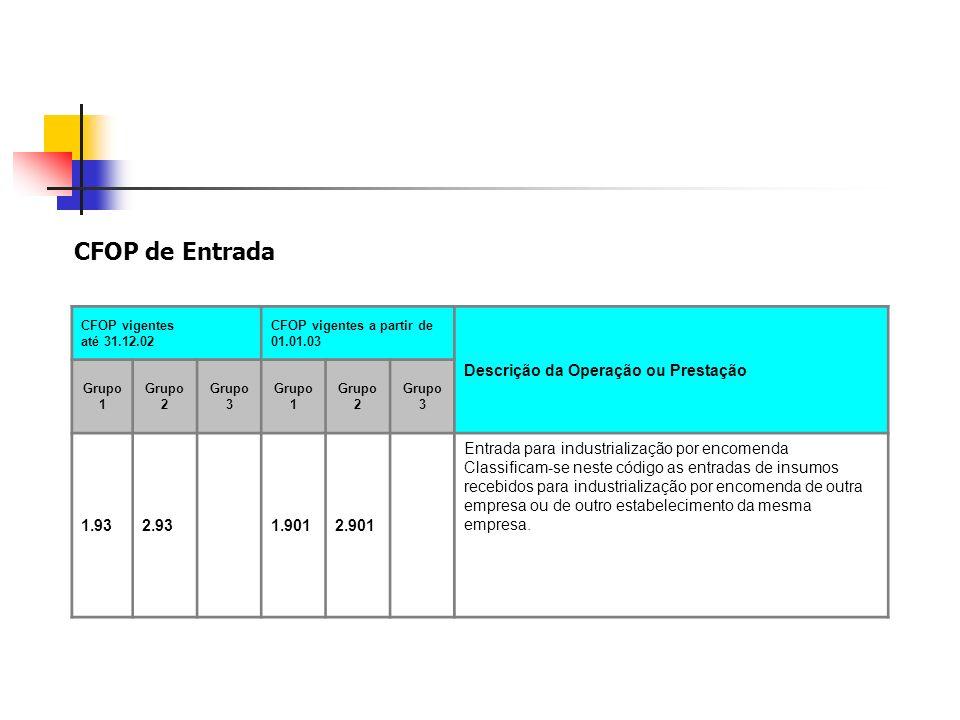 CFOP de Entrada Descrição da Operação ou Prestação 1.93 2.93 1.901