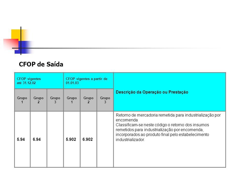 CFOP de Saída Descrição da Operação ou Prestação 5.94 6.94 5.902 6.902