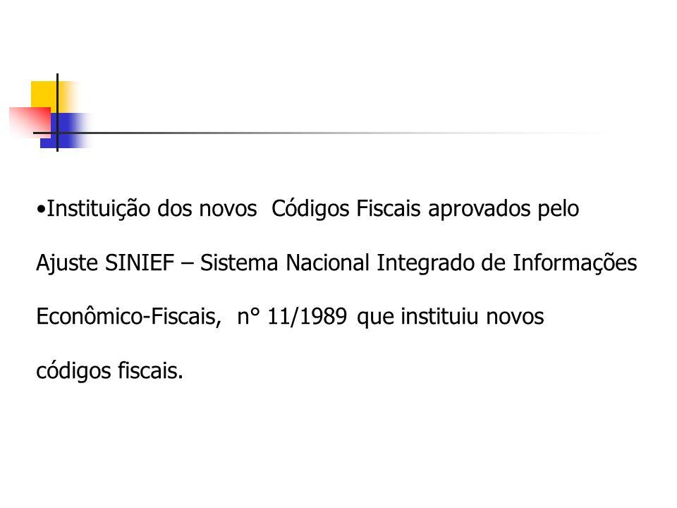 Instituição dos novos Códigos Fiscais aprovados pelo