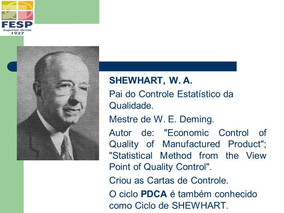 SHEWHART, W. A. Pai do Controle Estatístico da Qualidade. Mestre de W. E. Deming.