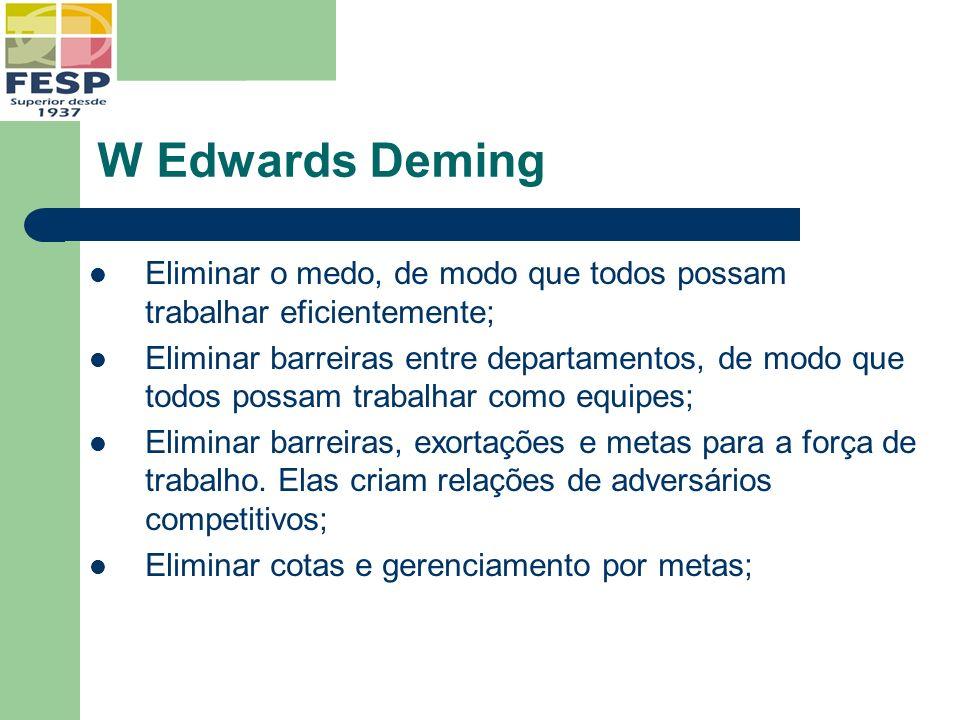 W Edwards Deming Eliminar o medo, de modo que todos possam trabalhar eficientemente;