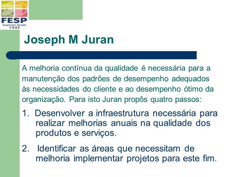Joseph M Juran A melhoria contínua da qualidade é necessária para a. manutenção dos padrões de desempenho adequados.