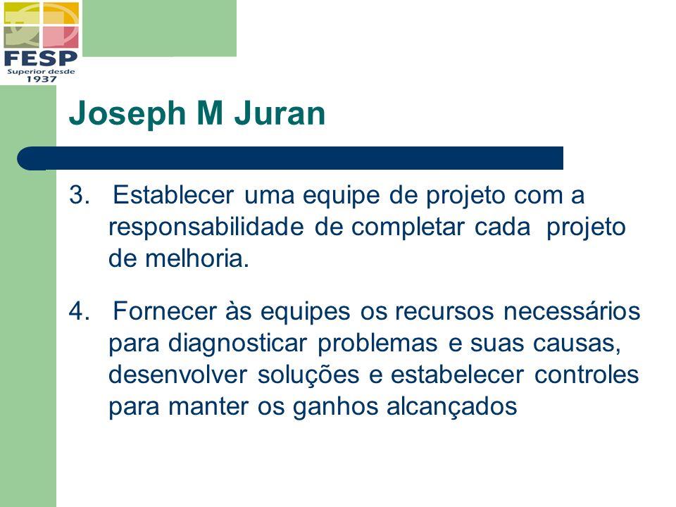 Joseph M Juran 3. Establecer uma equipe de projeto com a responsabilidade de completar cada projeto de melhoria.